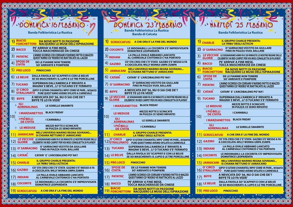 Programma del Carnevale dei bambini 2020 a Civita Castellana